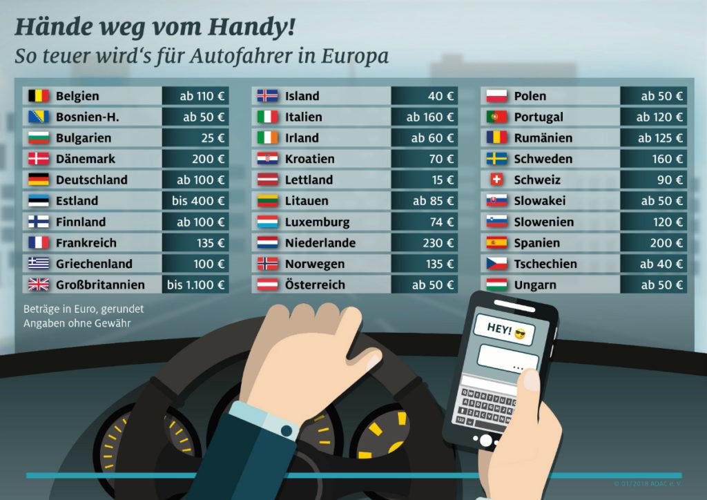 Handyverbot-am-Steuer